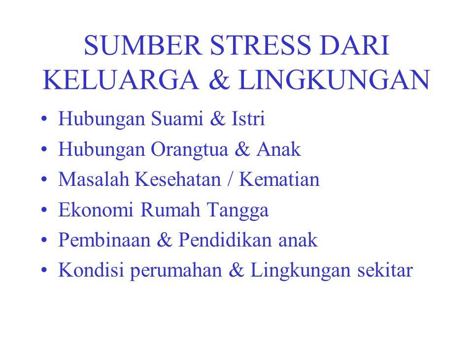 SUMBER STRESS DARI KELUARGA & LINGKUNGAN Hubungan Suami & Istri Hubungan Orangtua & Anak Masalah Kesehatan / Kematian Ekonomi Rumah Tangga Pembinaan &
