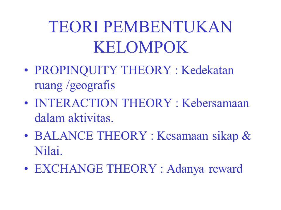 TEORI PEMBENTUKAN KELOMPOK PROPINQUITY THEORY : Kedekatan ruang /geografis INTERACTION THEORY : Kebersamaan dalam aktivitas. BALANCE THEORY : Kesamaan