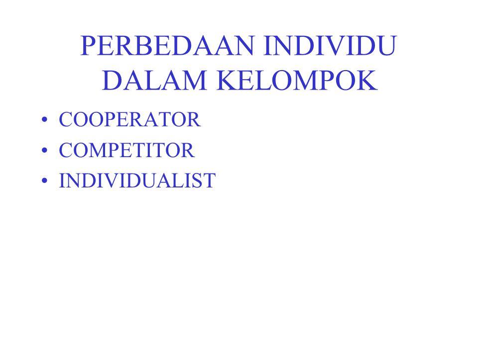 PERBEDAAN INDIVIDU DALAM KELOMPOK COOPERATOR COMPETITOR INDIVIDUALIST