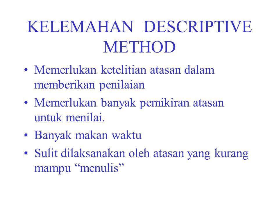 KELEMAHAN DESCRIPTIVE METHOD Memerlukan ketelitian atasan dalam memberikan penilaian Memerlukan banyak pemikiran atasan untuk menilai. Banyak makan wa