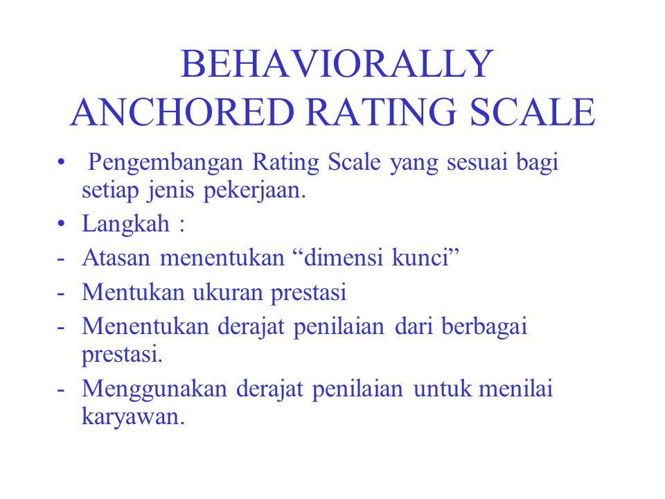 """BEHAVIORALLY ANCHORED RATING SCALE Pengembangan Rating Scale yang sesuai bagi setiap jenis pekerjaan. Langkah : -Atasan menentukan """"dimensi kunci"""" -Me"""