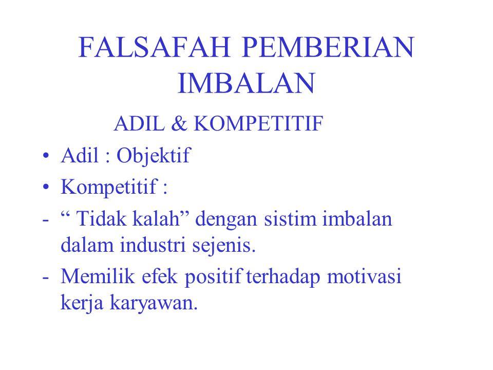 """FALSAFAH PEMBERIAN IMBALAN ADIL & KOMPETITIF Adil : Objektif Kompetitif : -"""" Tidak kalah"""" dengan sistim imbalan dalam industri sejenis. -Memilik efek"""