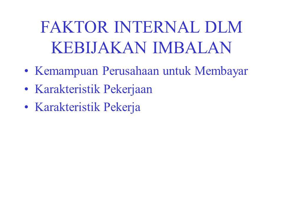 FAKTOR INTERNAL DLM KEBIJAKAN IMBALAN Kemampuan Perusahaan untuk Membayar Karakteristik Pekerjaan Karakteristik Pekerja