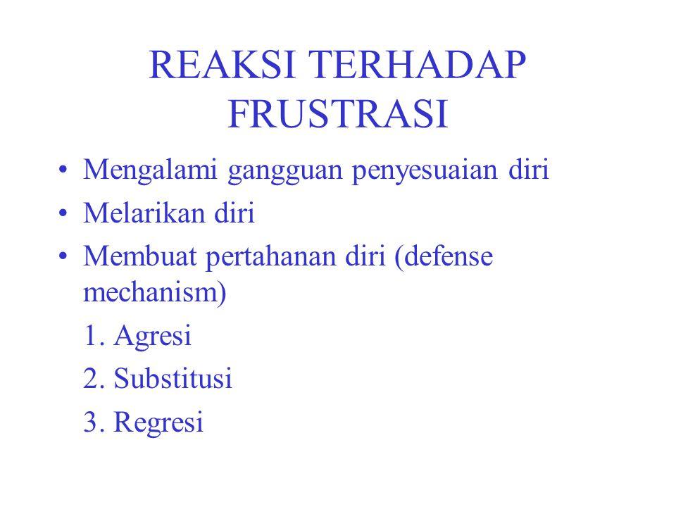 Lanjutan MEKANISME PERTAHANAN DIRI 4.Represi 5. Displacement 6.