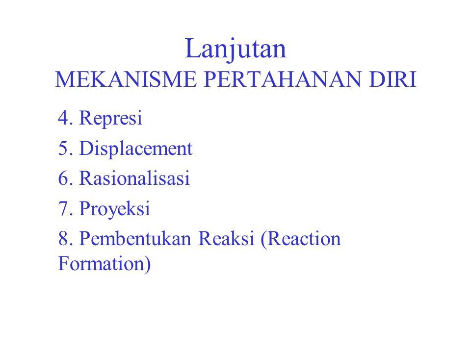 Lanjutan MEKANISME PERTAHANAN DIRI 4. Represi 5. Displacement 6. Rasionalisasi 7. Proyeksi 8. Pembentukan Reaksi (Reaction Formation)