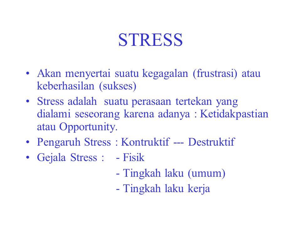 STRESS Akan menyertai suatu kegagalan (frustrasi) atau keberhasilan (sukses) Stress adalah suatu perasaan tertekan yang dialami seseorang karena adany