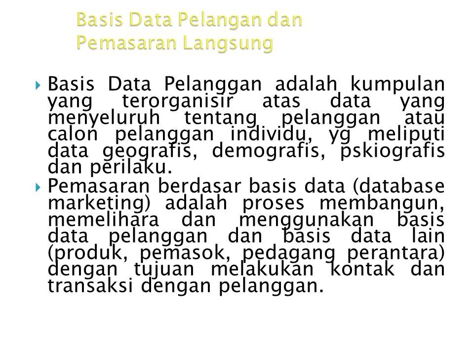  Basis Data Pelanggan adalah kumpulan yang terorganisir atas data yang menyeluruh tentang pelanggan atau calon pelanggan individu, yg meliputi data geografis, demografis, pskiografis dan perilaku.