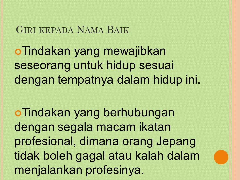 G IRI KEPADA N AMA B AIK Tindakan yang mewajibkan seseorang untuk hidup sesuai dengan tempatnya dalam hidup ini.