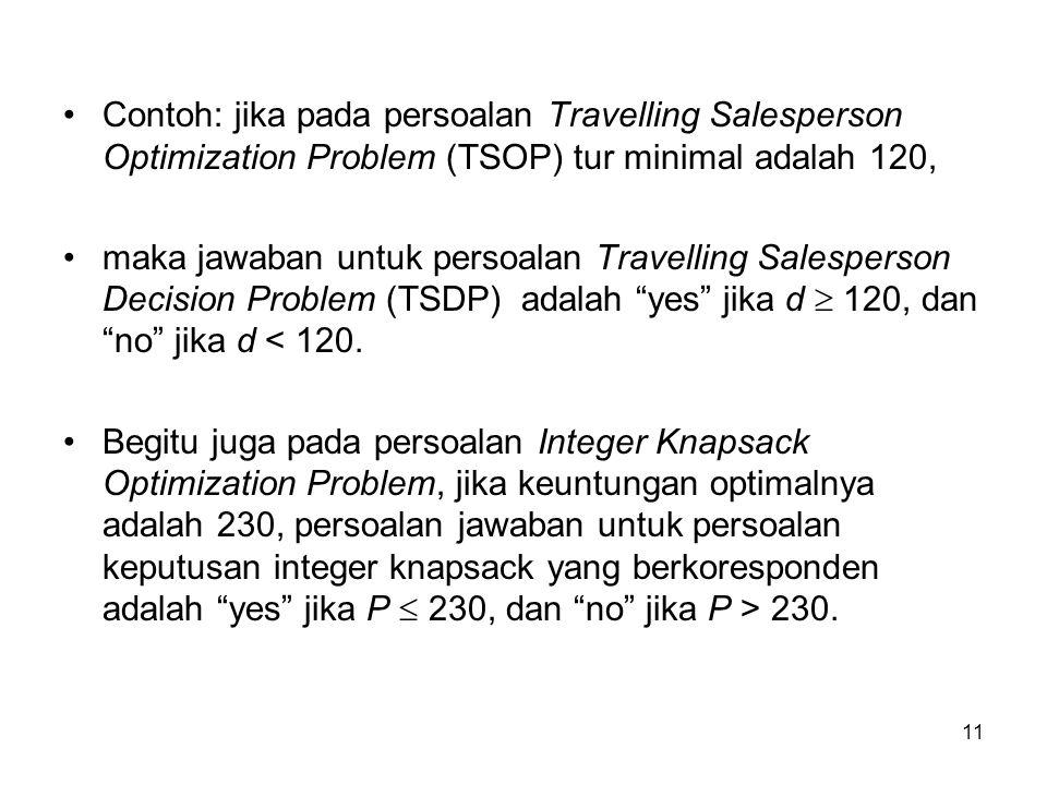 11 Contoh: jika pada persoalan Travelling Salesperson Optimization Problem (TSOP) tur minimal adalah 120, maka jawaban untuk persoalan Travelling Sale