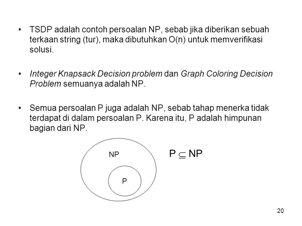 20 TSDP adalah contoh persoalan NP, sebab jika diberikan sebuah terkaan string (tur), maka dibutuhkan O(n) untuk memverifikasi solusi. Integer Knapsac