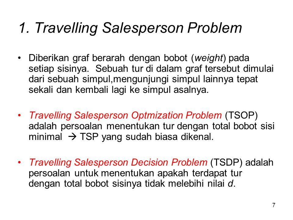 7 1. Travelling Salesperson Problem Diberikan graf berarah dengan bobot (weight) pada setiap sisinya. Sebuah tur di dalam graf tersebut dimulai dari s