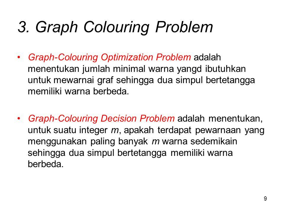 9 3. Graph Colouring Problem Graph-Colouring Optimization Problem adalah menentukan jumlah minimal warna yangd ibutuhkan untuk mewarnai graf sehingga