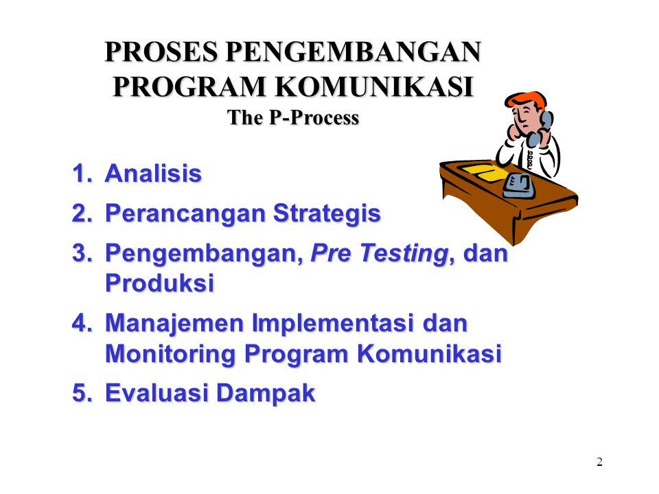 2 PROSES PENGEMBANGAN PROGRAM KOMUNIKASI The P-Process 1.Analisis 2.Perancangan Strategis 3.Pengembangan, Pre Testing, dan Produksi 4.Manajemen Implem