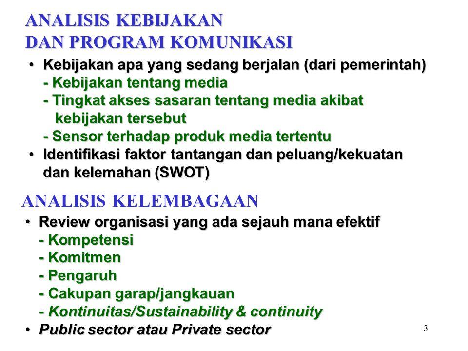 3 ANALISIS KEBIJAKAN DAN PROGRAM KOMUNIKASI Kebijakan apa yang sedang berjalan (dari pemerintah)Kebijakan apa yang sedang berjalan (dari pemerintah) -