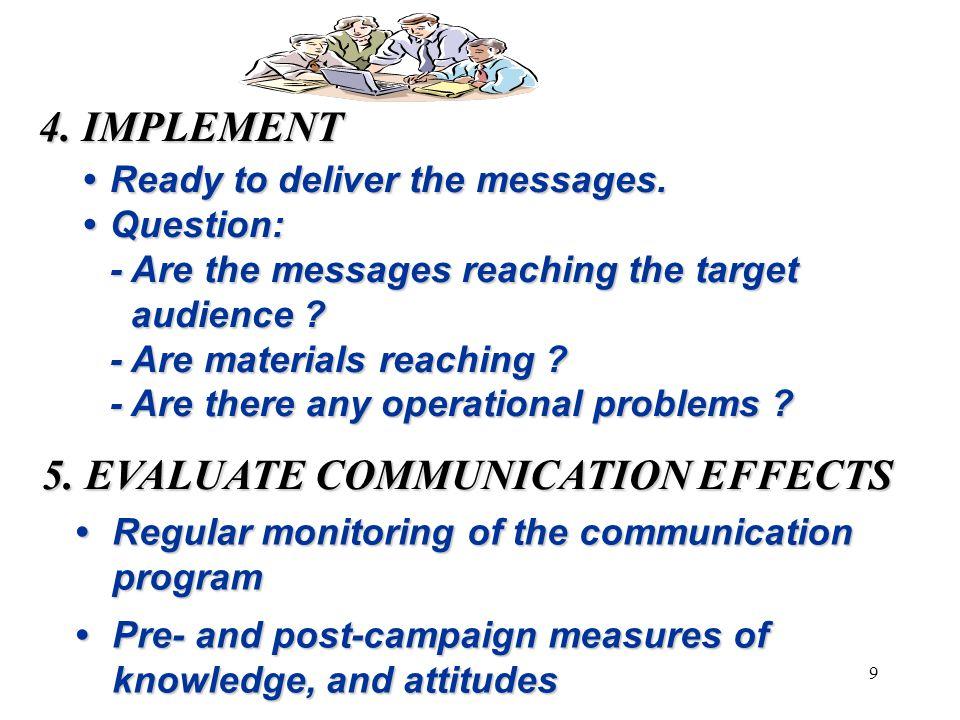 10 LANGKAH PENGEMBANGAN PROGRAM (PESSON) 1.PENGUMPULAN DATA/FAKTA 2.ANALLISIS SITUASI 3.IDENTIFIKASI MASALAH 4.PENENTUAN TUJUAN 5.PENGEMBANGAN RENCANA KERJA 6.PELAKSANAAN RENCANA 7.PENENTUAN KEMAJUAN/ EVALUASI 8.REKONSIDERASI/PERTIMBANGAN KEMBALI