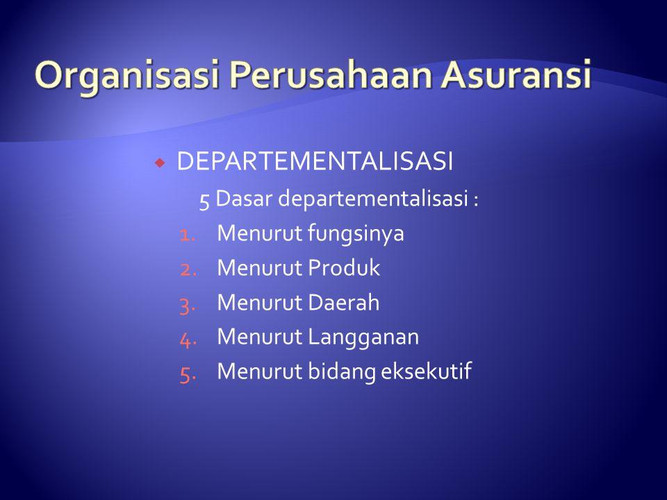  DEPARTEMENTALISASI 5 Dasar departementalisasi : 1.Menurut fungsinya 2.Menurut Produk 3.Menurut Daerah 4.Menurut Langganan 5.Menurut bidang eksekutif