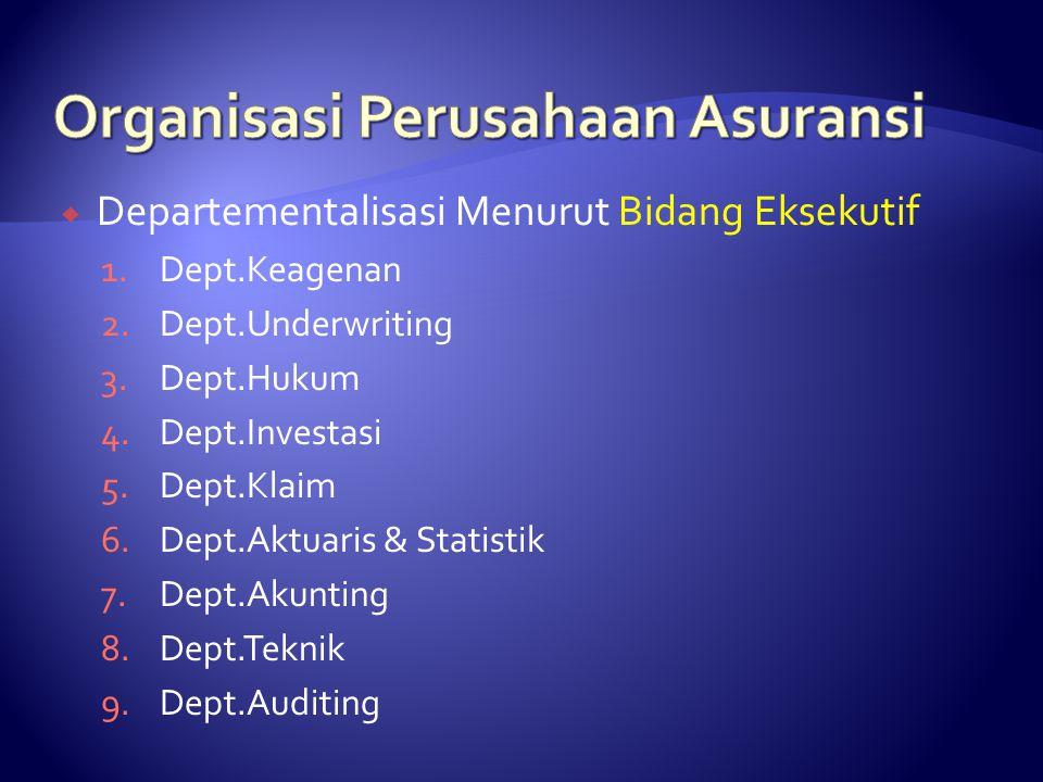  Departementalisasi Menurut Bidang Eksekutif 1.Dept.Keagenan 2.Dept.Underwriting 3.Dept.Hukum 4.Dept.Investasi 5.Dept.Klaim 6.Dept.Aktuaris & Statist