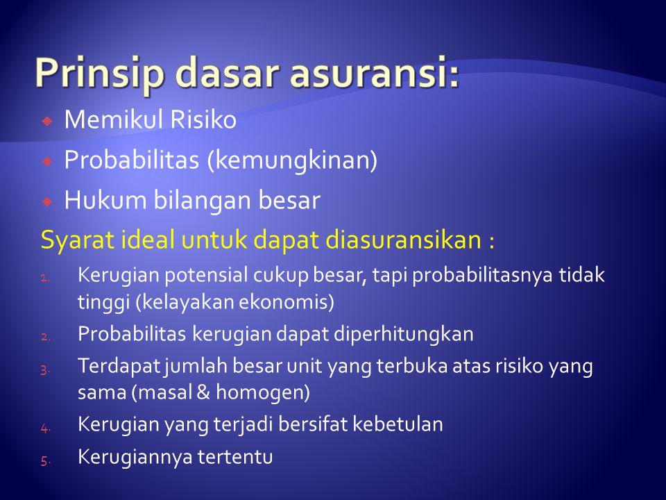  Polis Asr : dokumen yang memuat kontrak antara pihak yang ditanggung dengan perusahaan asuransinya.