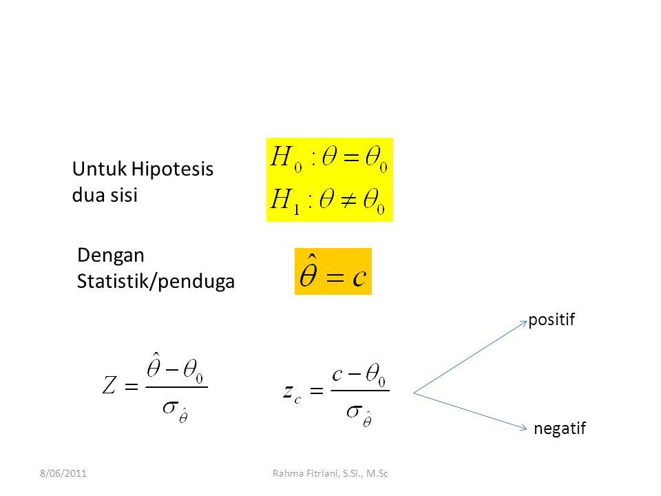 8/06/2011Rahma Fitriani, S.Si., M.Sc Untuk Hipotesis dua sisi Dengan Statistik/penduga positif negatif