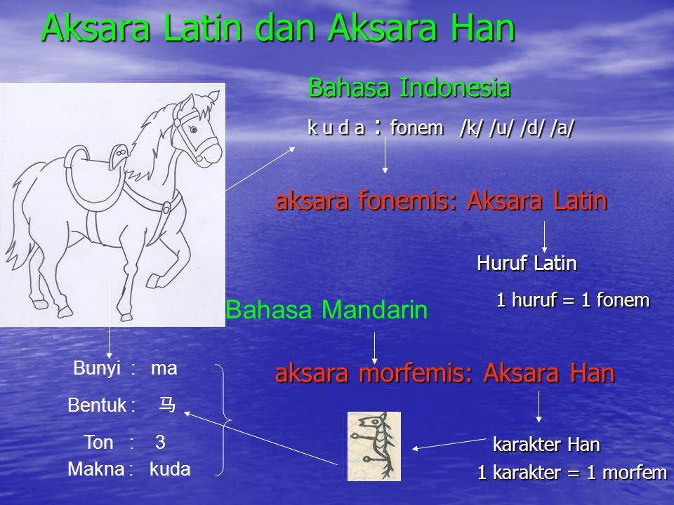 Aksara Latin dan Aksara Han Bahasa Indonesia Bahasa Indonesia k u d a : fonem /k/ /u/ /d/ /a/ k u d a : fonem /k/ /u/ /d/ /a/ aksara fonemis: Aksara Latin Huruf Latin 1 huruf = 1 fonem 1 huruf = 1 fonem aksara morfemis: Aksara Han karakter Han karakter Han 1 karakter = 1 morfem Bentuk : Bunyi : ma Ton : 3 Makna : kuda Bahasa Mandarin 马