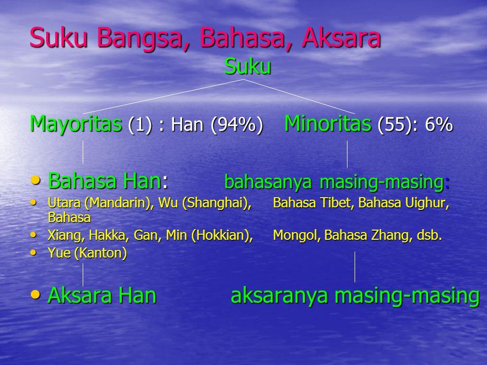 Suku Bangsa, Bahasa, Aksara Suku Mayoritas (1) : Han (94%) Minoritas (55): 6% Bahasa Han: bahasanya masing-masing: Bahasa Han: bahasanya masing-masing: Utara (Mandarin), Wu (Shanghai), Bahasa Tibet, Bahasa Uighur, Bahasa Utara (Mandarin), Wu (Shanghai), Bahasa Tibet, Bahasa Uighur, Bahasa Xiang, Hakka, Gan, Min (Hokkian), Mongol, Bahasa Zhang, dsb.