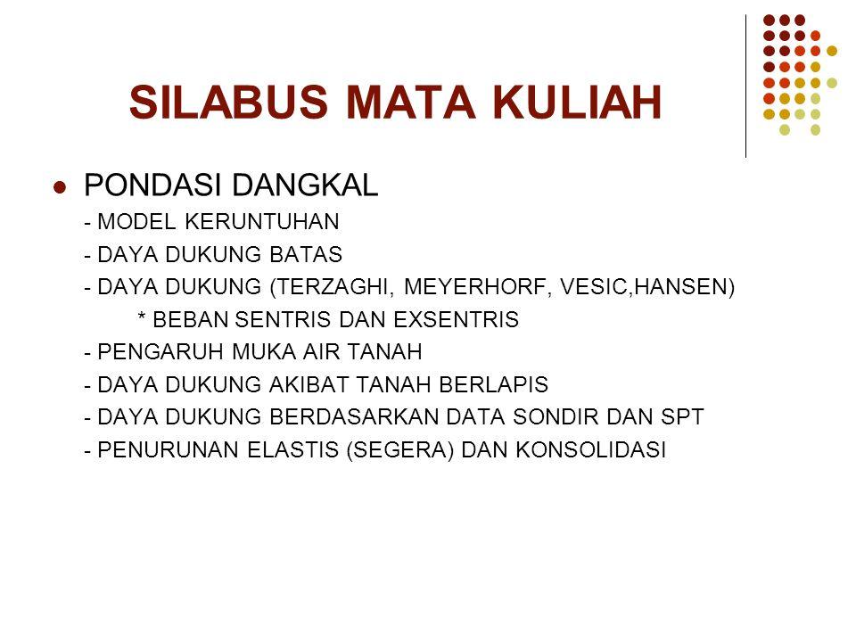 SILABUS MATA KULIAH PONDASI DANGKAL - MODEL KERUNTUHAN - DAYA DUKUNG BATAS - DAYA DUKUNG (TERZAGHI, MEYERHORF, VESIC,HANSEN) * BEBAN SENTRIS DAN EXSEN