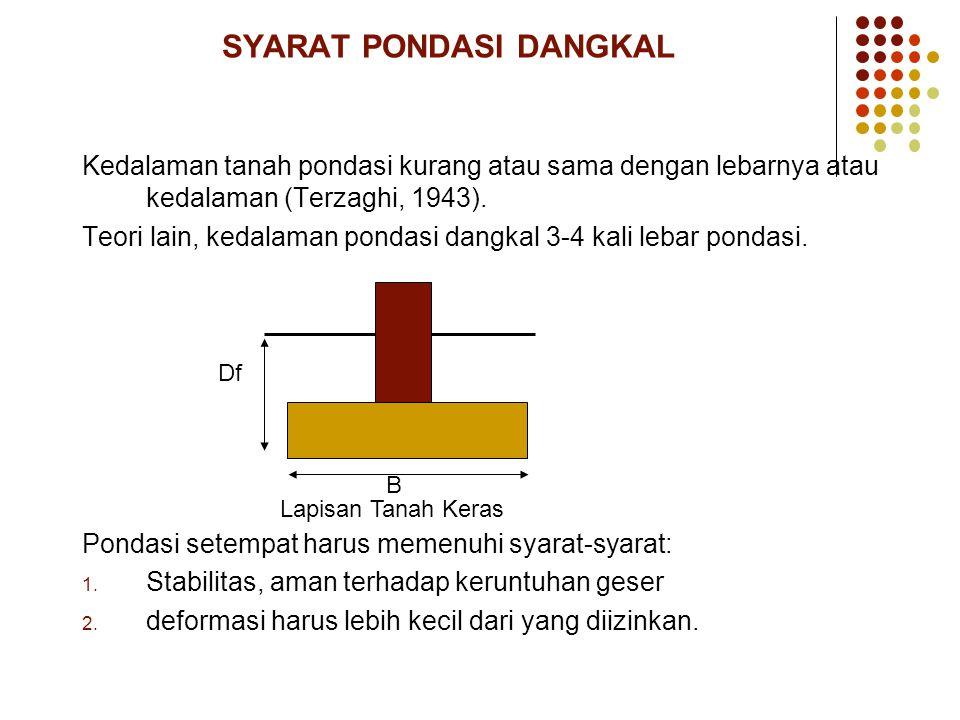 SYARAT PONDASI DANGKAL Kedalaman tanah pondasi kurang atau sama dengan lebarnya atau kedalaman (Terzaghi, 1943). Teori lain, kedalaman pondasi dangkal
