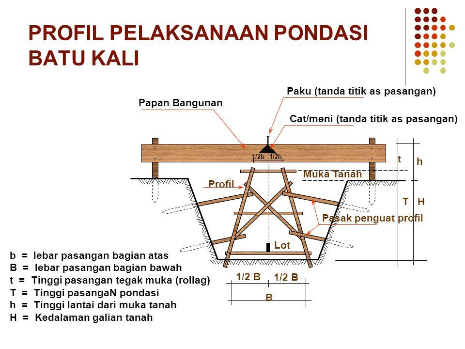 Cat/meni (tanda titik as pasangan) Paku (tanda titik as pasangan) Papan Bangunan Profil Lot Muka Tanah TH h t 1/2 B B Pasak penguat profil 1/2b b = le