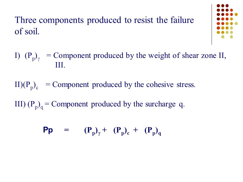 Three components produced to resist the failure of soil. I) (P p ) γ = Component produced by the weight of shear zone II, III. II)(P p ) c = Component