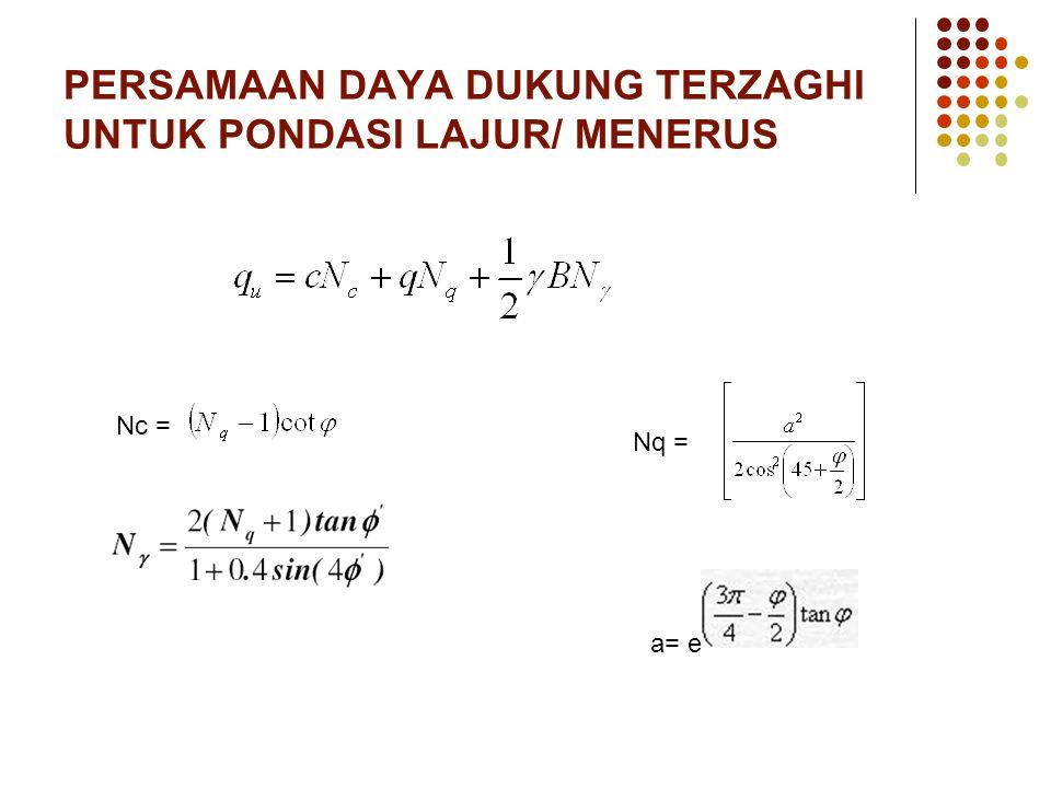 PERSAMAAN DAYA DUKUNG TERZAGHI UNTUK PONDASI LAJUR/ MENERUS Nq = a= e Nc =