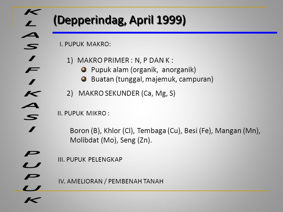 (Depperindag, April 1999) I.