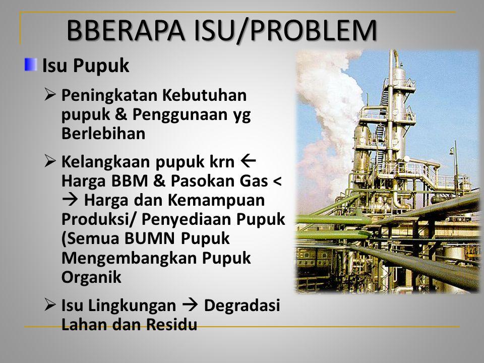 Isu Pupuk  Peningkatan Kebutuhan pupuk & Penggunaan yg Berlebihan  Kelangkaan pupuk krn  Harga BBM & Pasokan Gas <  Harga dan Kemampuan Produksi/