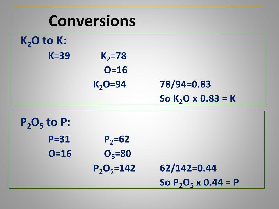 Conversions K 2 O to K: K=39 K 2 =78 O=16 K 2 O=9478/94=0.83 So K 2 O x 0.83 = K P 2 O 5 to P: P=31P 2 =62 O=16O 5 =80 P 2 O 5 =14262/142=0.44 So P 2