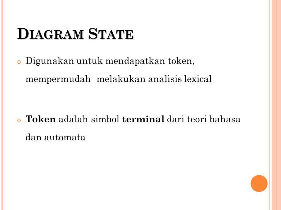 D IAGRAM S TATE Digunakan untuk mendapatkan token, mempermudah melakukan analisis lexical Token adalah simbol terminal dari teori bahasa dan automata