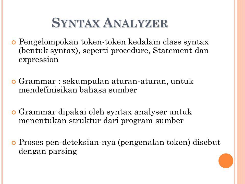 S YNTAX A NALYZER Pengelompokan token-token kedalam class syntax (bentuk syntax), seperti procedure, Statement dan expression Grammar : sekumpulan atu