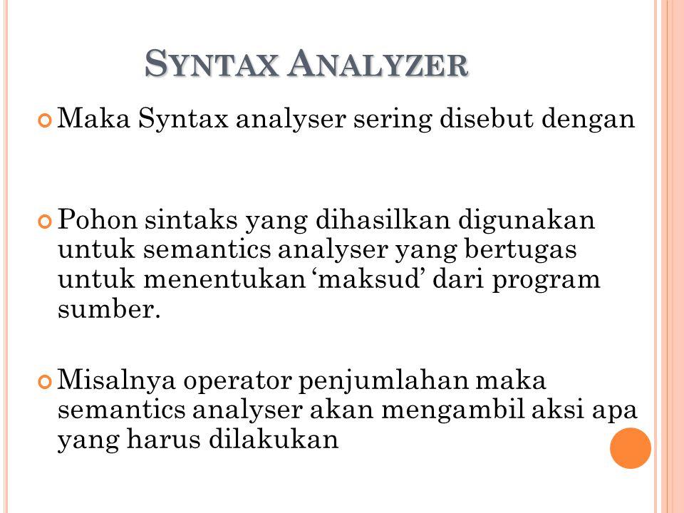 S YNTAX A NALYZER Maka Syntax analyser sering disebut dengan parser Pohon sintaks yang dihasilkan digunakan untuk semantics analyser yang bertugas unt