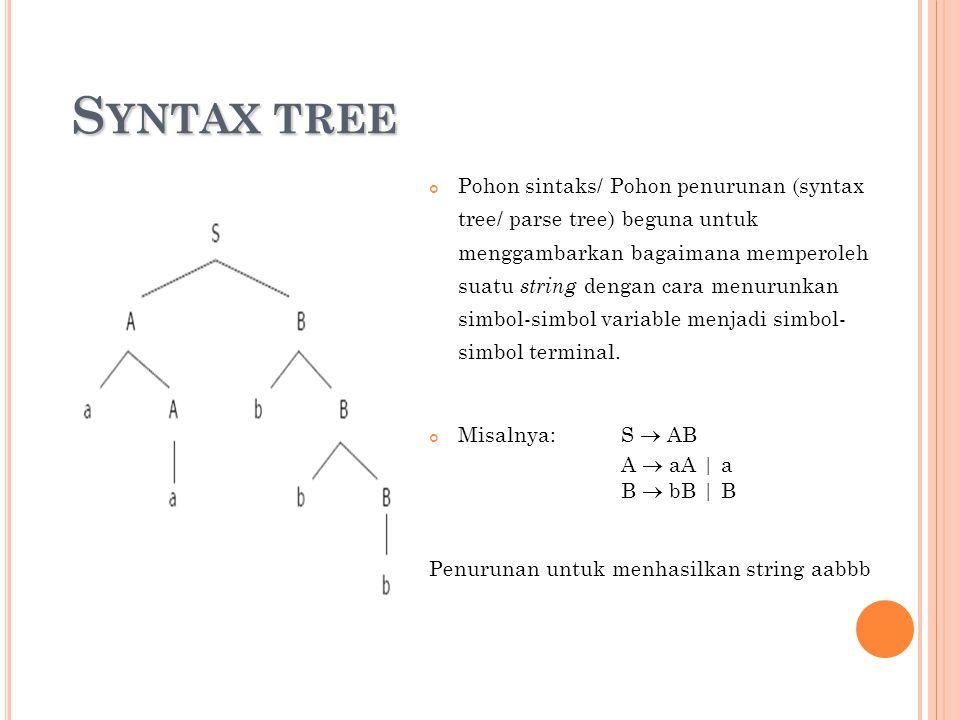 S YNTAX TREE S YNTAX TREE Pohon sintaks/ Pohon penurunan (syntax tree/ parse tree) beguna untuk menggambarkan bagaimana memperoleh suatu string dengan