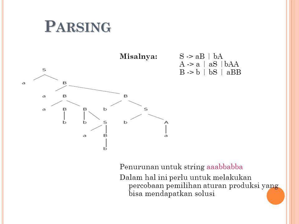 P ARSING Misalnya: S -> aB | bA A -> a | aS |bAA B -> b | bS | aBB Penurunan untuk string aaabbabba Dalam hal ini perlu untuk melakukan percobaan pemi