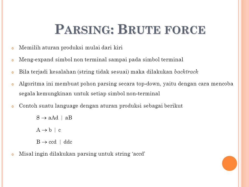 P ARSING : B RUTE FORCE Memilih aturan produksi mulai dari kiri Meng-expand simbol non terminal sampai pada simbol terminal Bila terjadi kesalahan (st