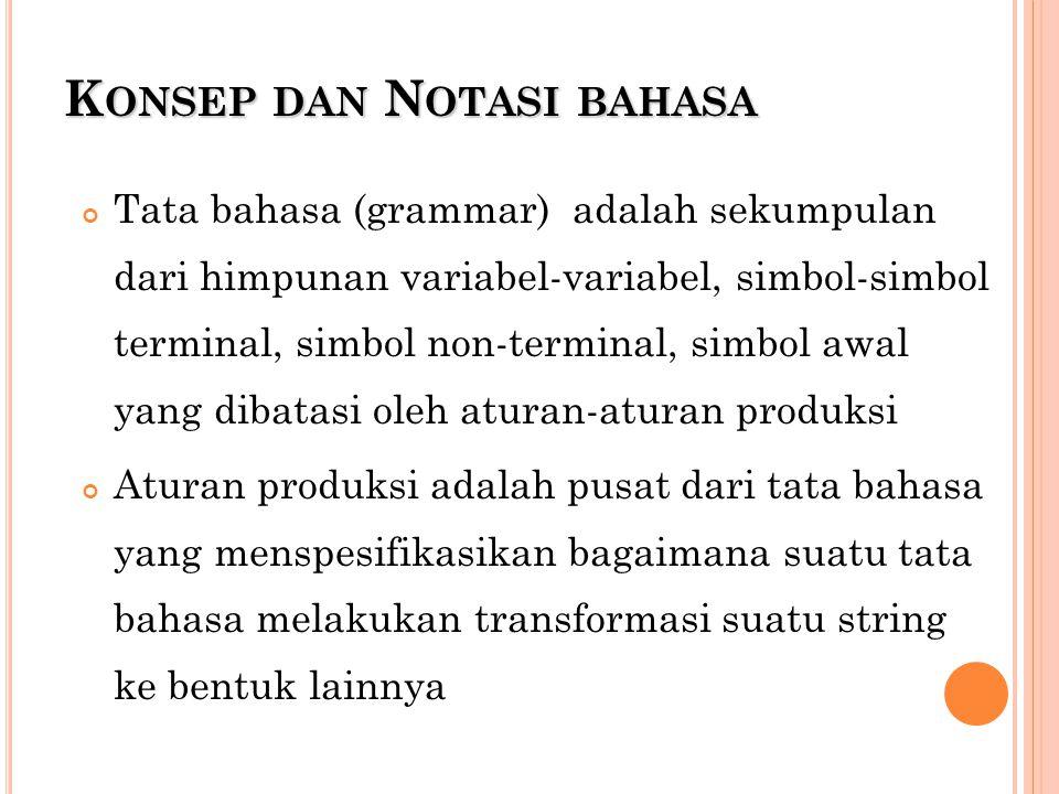 K ONSEP DAN N OTASI BAHASA Tata bahasa (grammar) adalah sekumpulan dari himpunan variabel-variabel, simbol-simbol terminal, simbol non-terminal, simbo