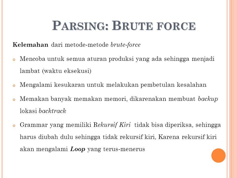 P ARSING : B RUTE FORCE Kelemahan dari metode-metode brute-force Mencoba untuk semua aturan produksi yang ada sehingga menjadi lambat (waktu eksekusi)