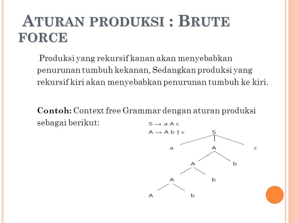 A TURAN PRODUKSI : B RUTE FORCE A TURAN PRODUKSI : B RUTE FORCE Produksi yang rekursif kanan akan menyebabkan penurunan tumbuh kekanan, Sedangkan prod
