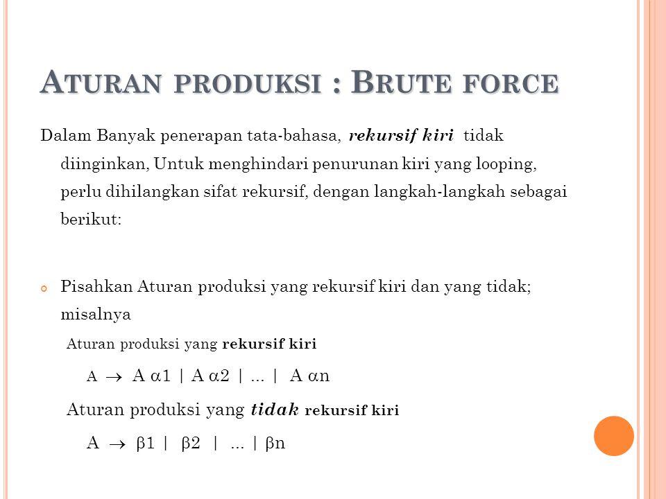 A TURAN PRODUKSI : B RUTE FORCE Dalam Banyak penerapan tata-bahasa, rekursif kiri tidak diinginkan, Untuk menghindari penurunan kiri yang looping, per