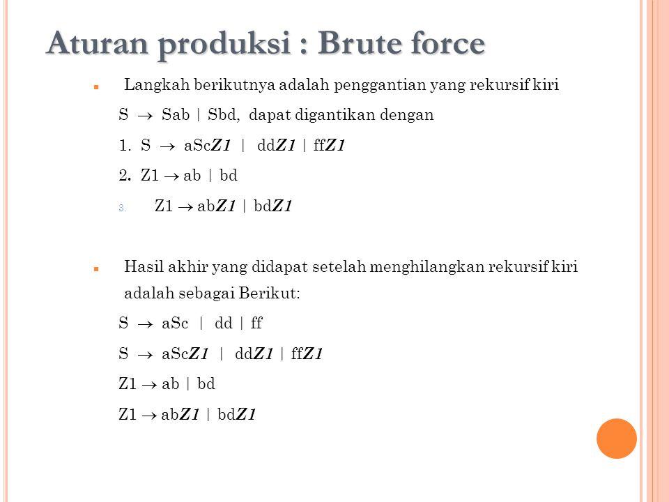 Aturan produksi : Brute force Langkah berikutnya adalah penggantian yang rekursif kiri S  Sab | Sbd, dapat digantikan dengan 1. S  aSc Z1 | dd Z1 |