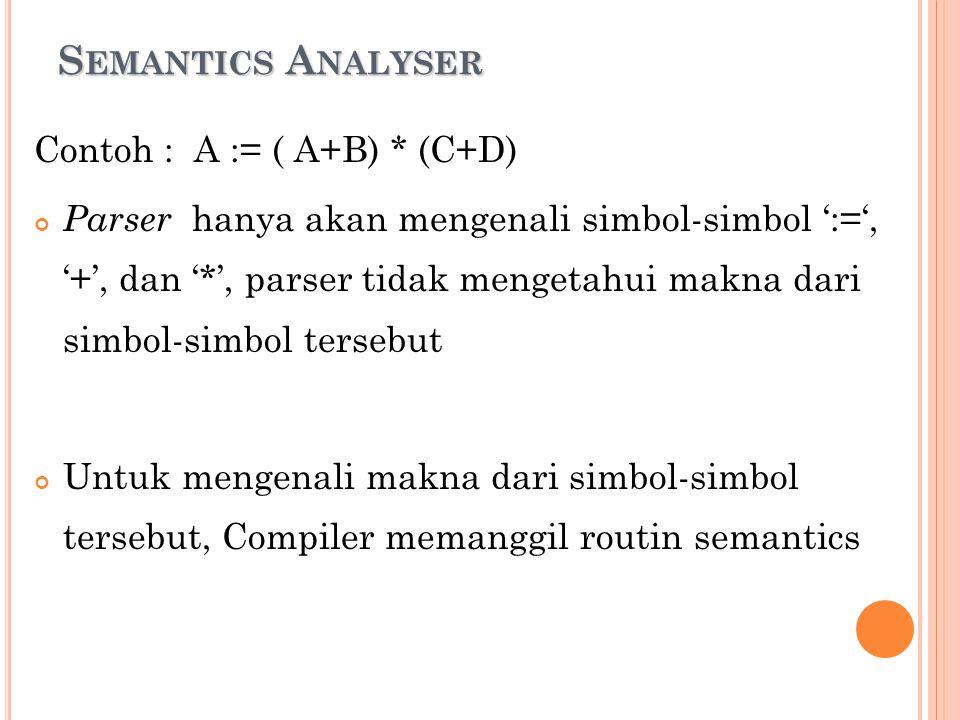 S EMANTICS A NALYSER Contoh : A := ( A+B) * (C+D) Parser hanya akan mengenali simbol-simbol ':=', '+', dan '*', parser tidak mengetahui makna dari sim