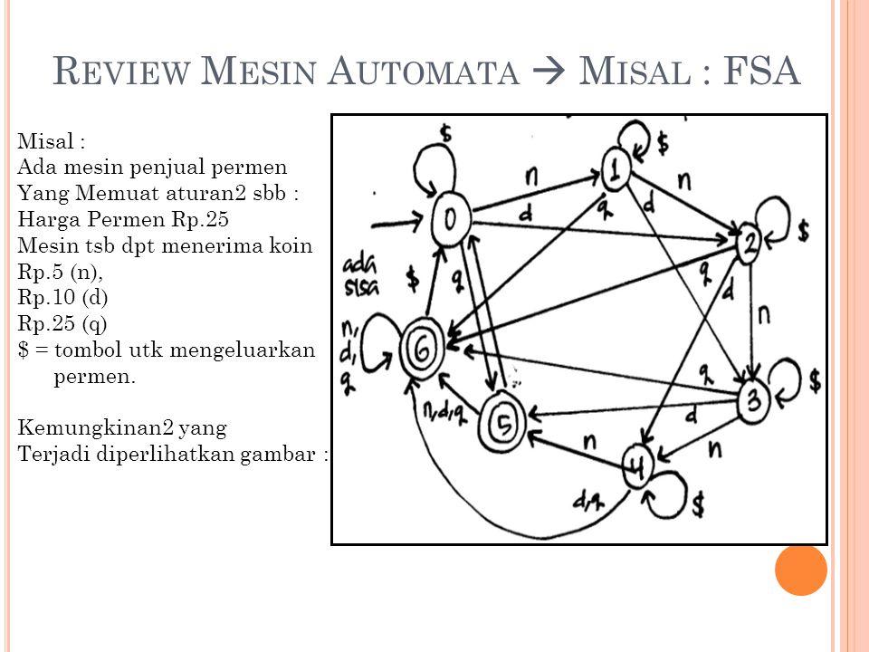 R EVIEW M ESIN A UTOMATA  M ISAL : FSA Misal : Ada mesin penjual permen Yang Memuat aturan2 sbb : Harga Permen Rp.25 Mesin tsb dpt menerima koin Rp.5