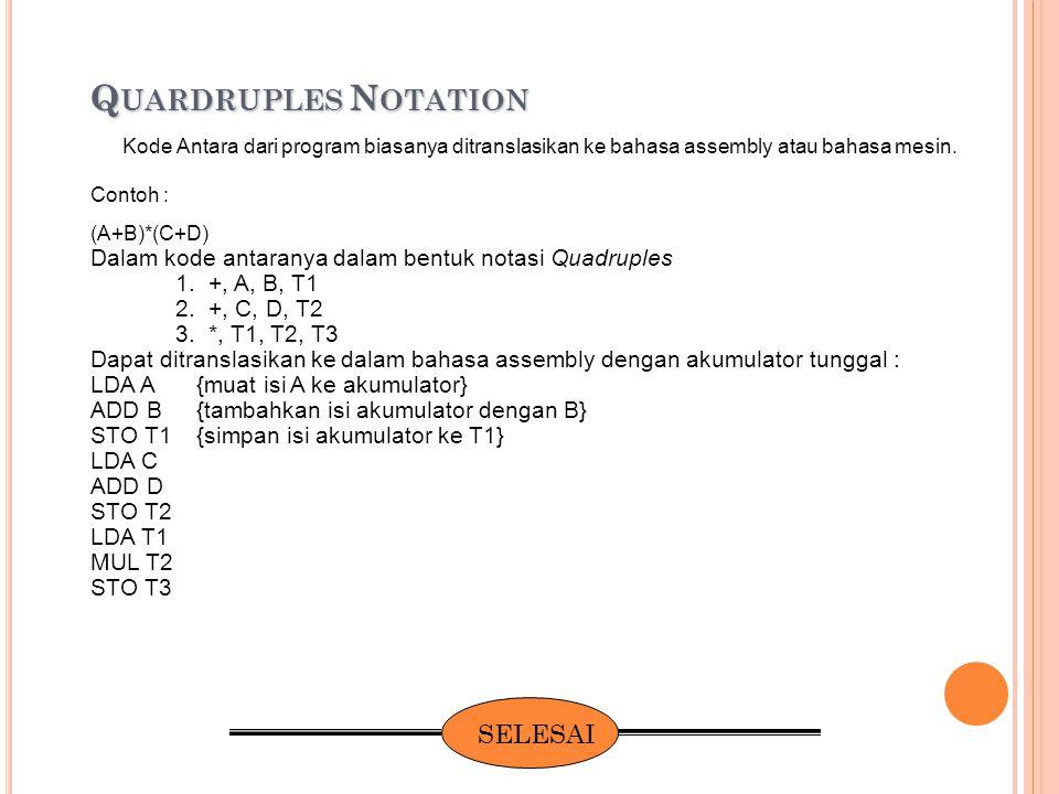 Q UARDRUPLES N OTATION Kode Antara dari program biasanya ditranslasikan ke bahasa assembly atau bahasa mesin. Contoh : (A+B)*(C+D) Dalam kode antarany