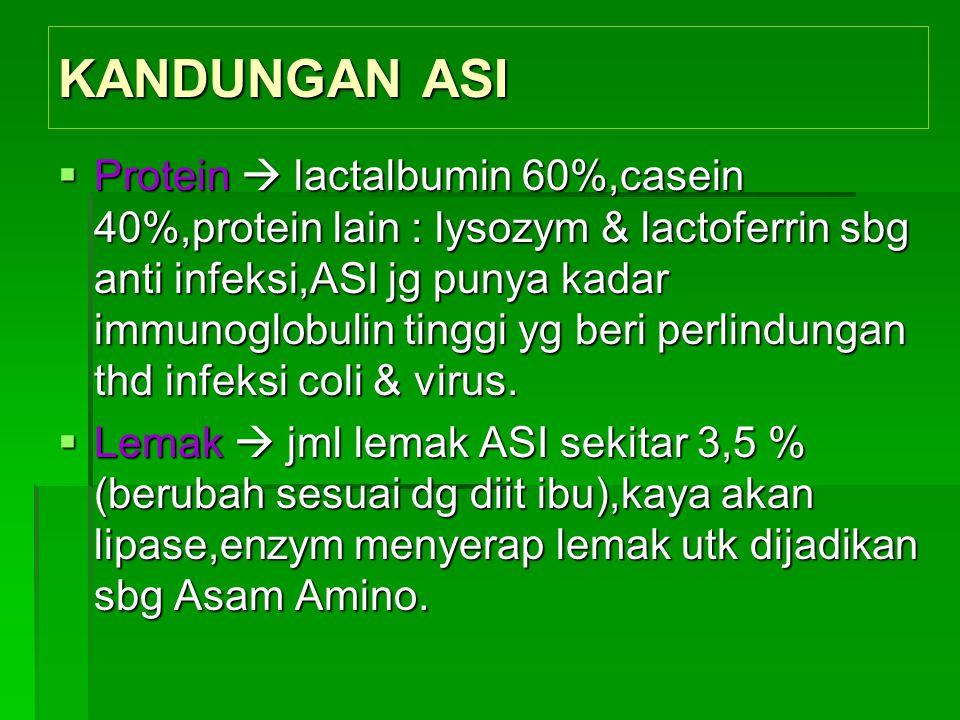 5. ASI dpt hindarkan bayi dr penyakit  colostrum punya zat2x/daya penangkis yg tinggi.  colostrum punya zat2x/daya penangkis yg tinggi. 6. ASI dpt b