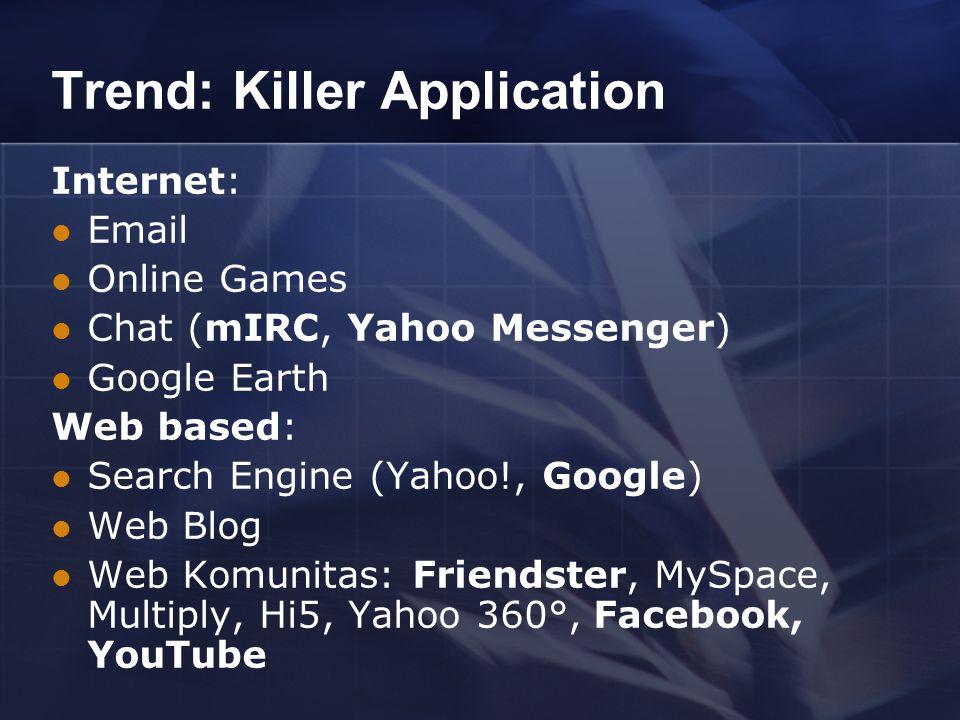 Trend: Killer Application Internet: Email Online Games Chat (mIRC, Yahoo Messenger) Google Earth Web based: Search Engine (Yahoo!, Google) Web Blog Web Komunitas: Friendster, MySpace, Multiply, Hi5, Yahoo 360°, Facebook, YouTube