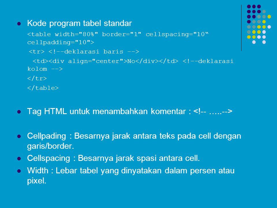 Kode program tabel standar No Tag HTML untuk menambahkan komentar : Cellpading : Besarnya jarak antara teks pada cell dengan garis/border.
